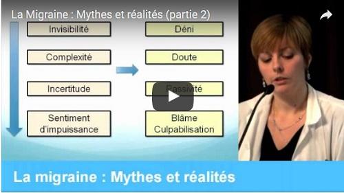 La Migraine : Mytes et réalités (partie 2)